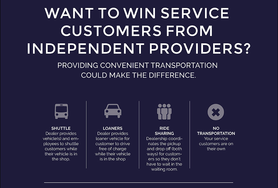 Winning Service Customers Info-graph